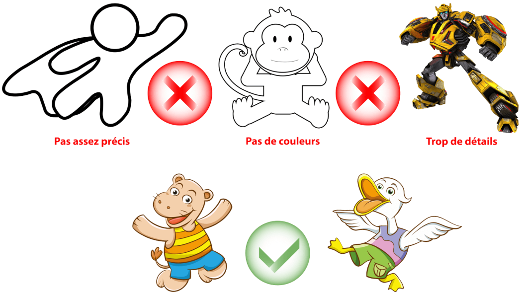 choix mascotte sur mesure